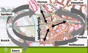 Ruhrbania-Verkehr2