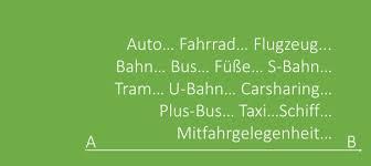 Verkehrsarten